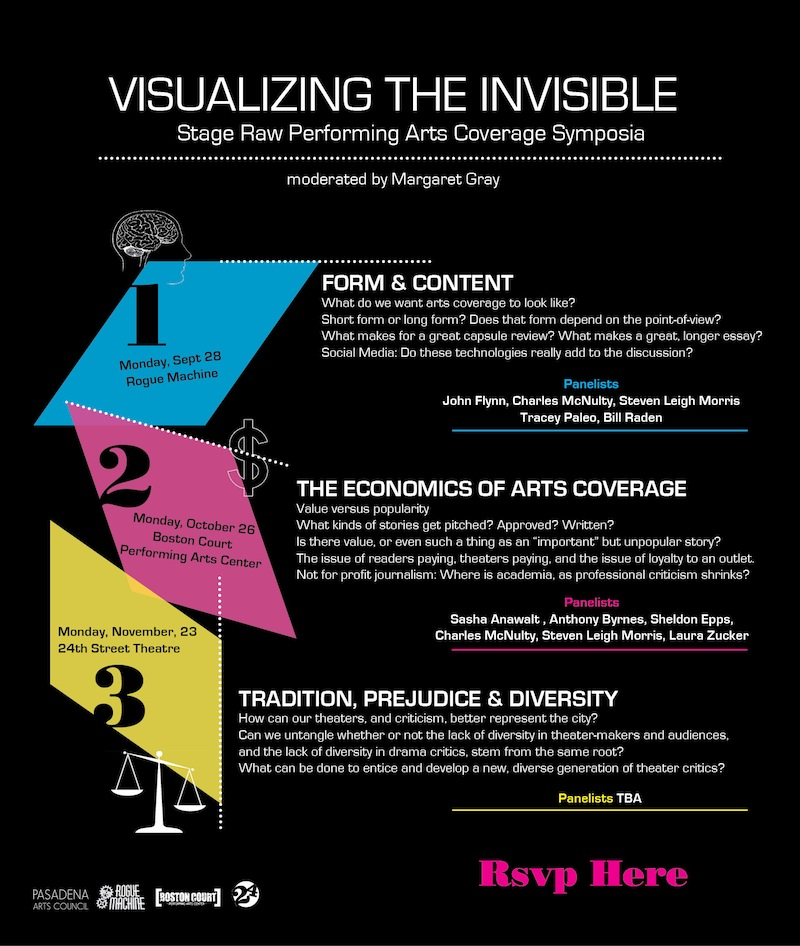 Visualizing the Invisible